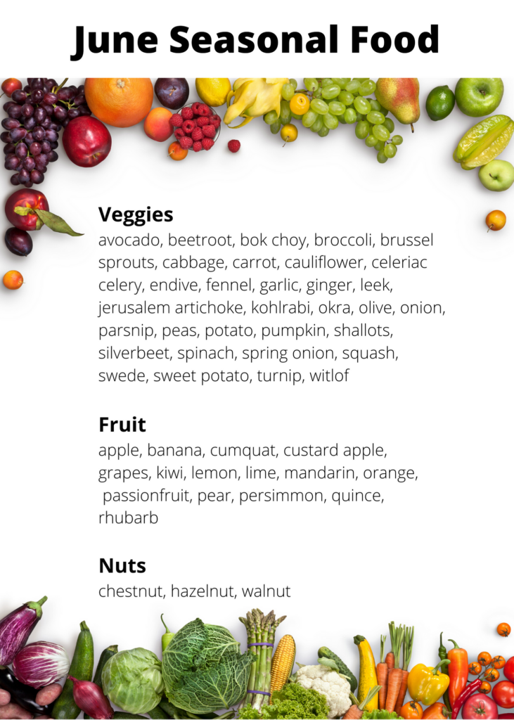 List of seasonal foods for the month of June